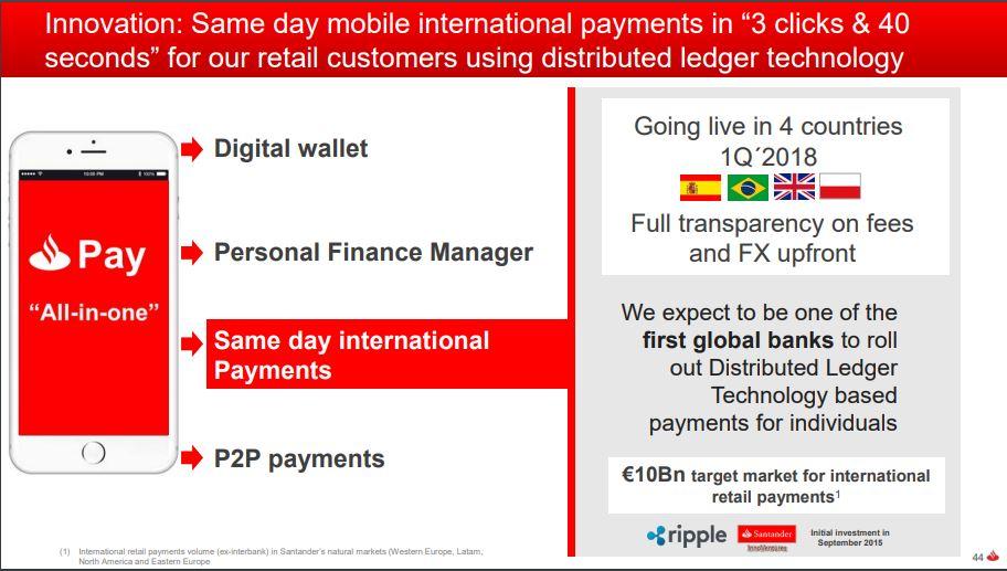 Santander's Blockchain phone App