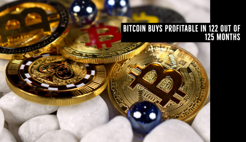 Bitcoin Buys Profitable in 122 out of 125 Months